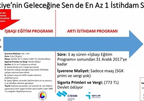 Türkiye'nin Geleceğine Sende En Az 1 İstihdam Sağla